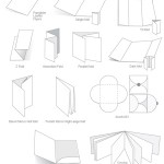 Brochure fold how-to, illustrated